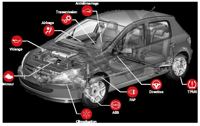 maxiecu 2 logiciel de diagnostic automobile professionnel. Black Bedroom Furniture Sets. Home Design Ideas